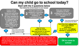 Can my child go to school today?