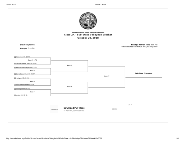 Sub-State Volleyball Bracket