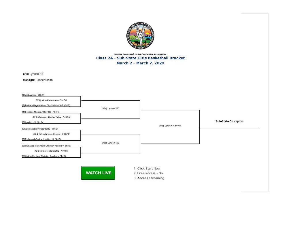 Girls Sub-State Bracket